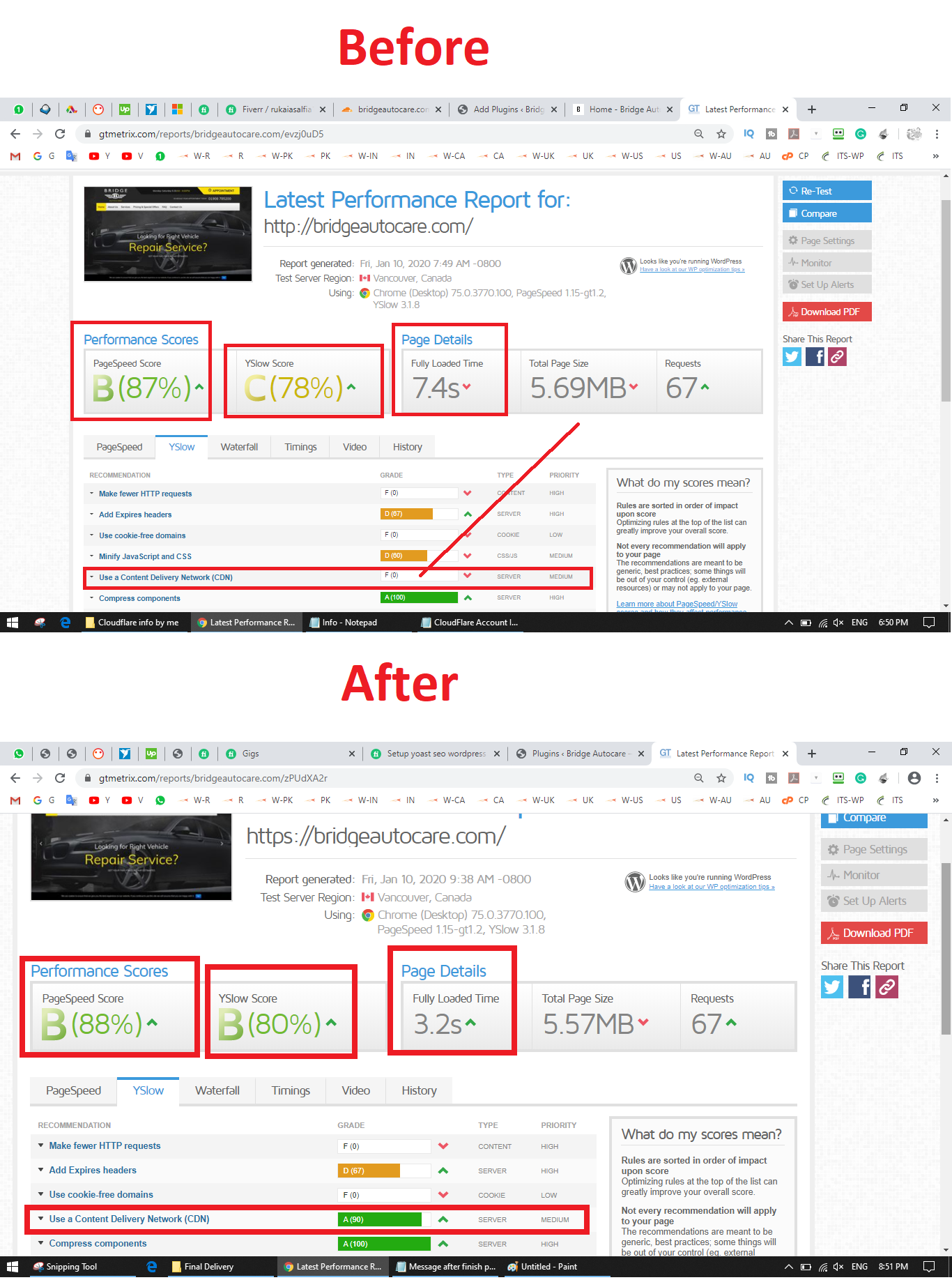 gtmetrix speed optimization and cdn 5