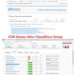 gtmetrix speed optimization and cdn 6